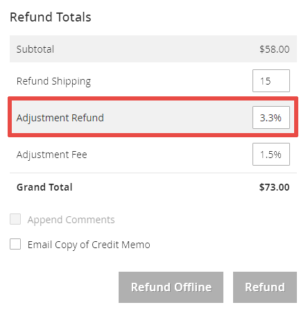 What Is An Adjustment Refund For A Credit Memo Magento 2
